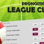 Pronostics League cup